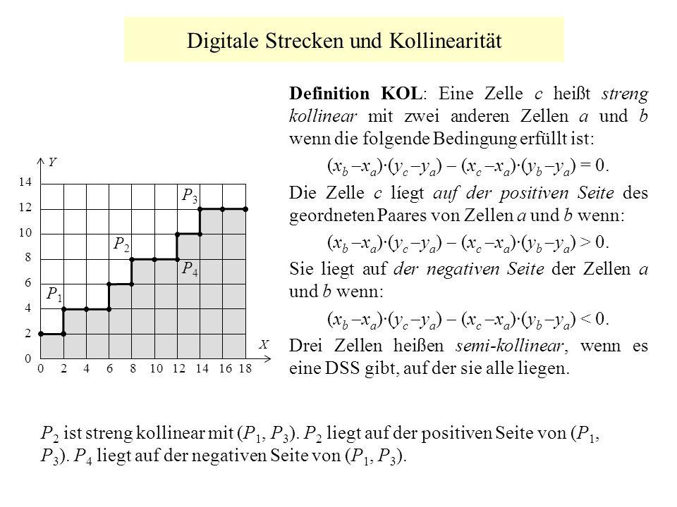 Digitale Strecken und Kollinearität Definition KOL: Eine Zelle c heißt streng kollinear mit zwei anderen Zellen a und b wenn die folgende Bedingung er