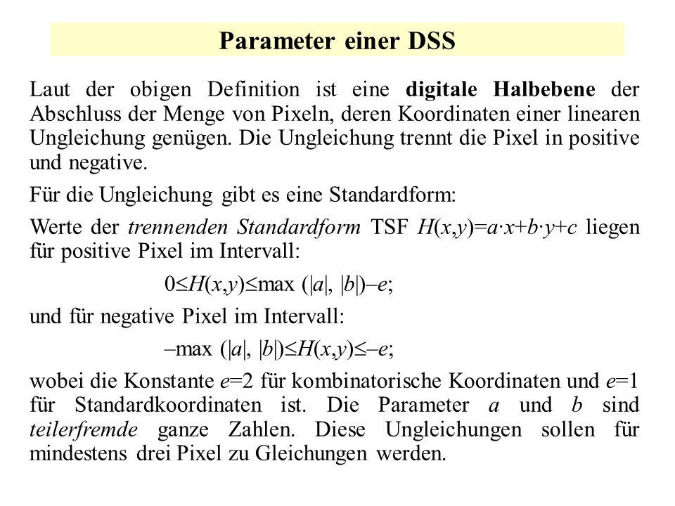 Parameter einer DSS Laut der obigen Definition ist eine digitale Halbebene der Abschluss der Menge von Pixeln, deren Koordinaten einer linearen Unglei
