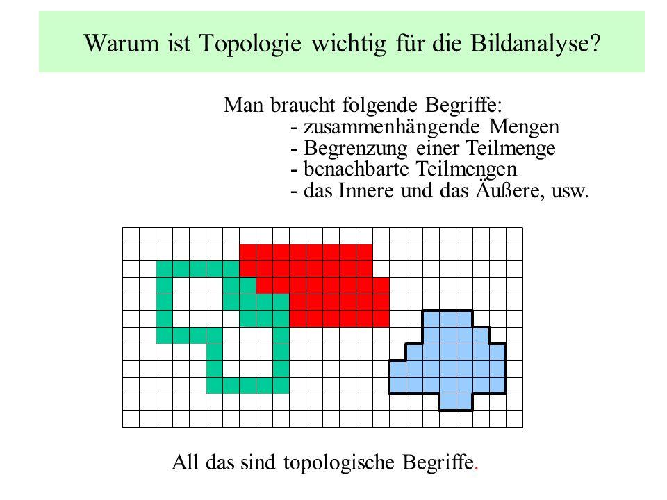 Warum ist Topologie wichtig für die Bildanalyse? Man braucht folgende Begriffe: - zusammenhängende Mengen - Begrenzung einer Teilmenge - benachbarte T