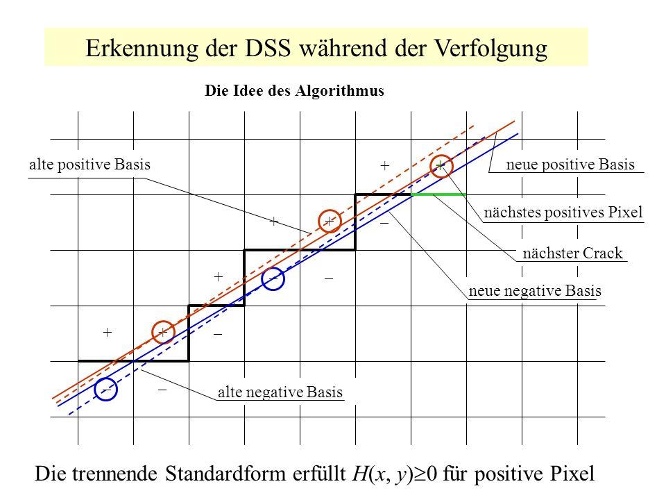Die Idee des Algorithmus Erkennung der DSS während der Verfolgung ++ ++ + –– – –– – ++ nächster Crack nächstes positives Pixel alte positive Basis alt