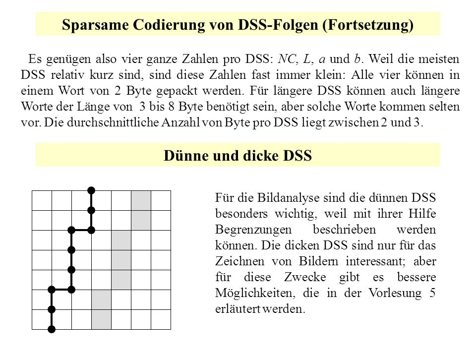 Sparsame Codierung von DSS-Folgen (Fortsetzung) Es genügen also vier ganze Zahlen pro DSS: NC, L, a und b. Weil die meisten DSS relativ kurz sind, sin