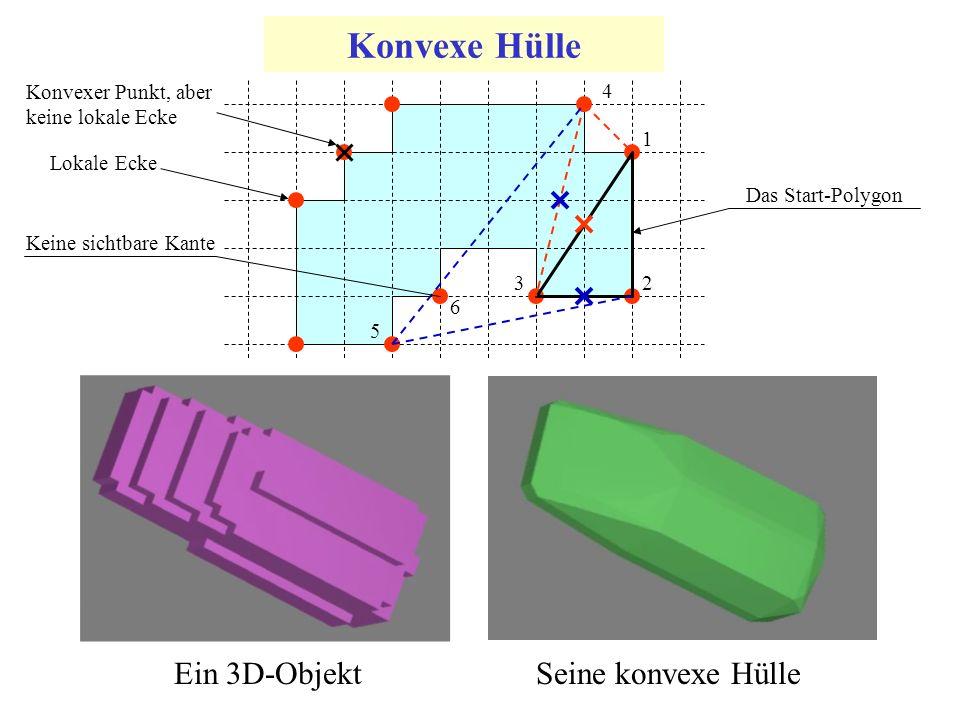 Konvexe Hülle Ein 3D-ObjektSeine konvexe Hülle Keine sichtbare Kante Konvexer Punkt, aber keine lokale Ecke Das Start-Polygon 1 23 4 5 6 Lokale Ecke