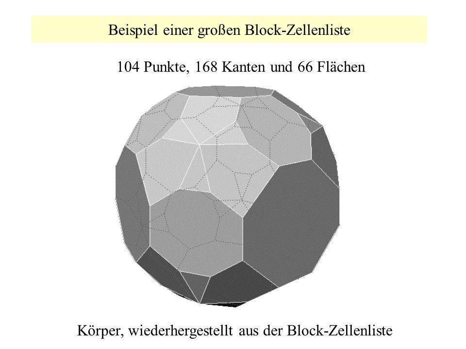 104 Punkte, 168 Kanten und 66 Flächen Körper, wiederhergestellt aus der Block-Zellenliste Beispiel einer großen Block-Zellenliste