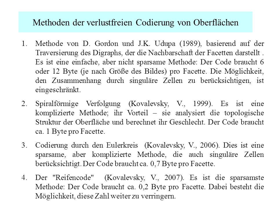 Methoden der verlustfreien Codierung von Oberflächen 1.Methode von D. Gordon und J.K. Udupa (1989), basierend auf der Traversierung des Digraphs, der