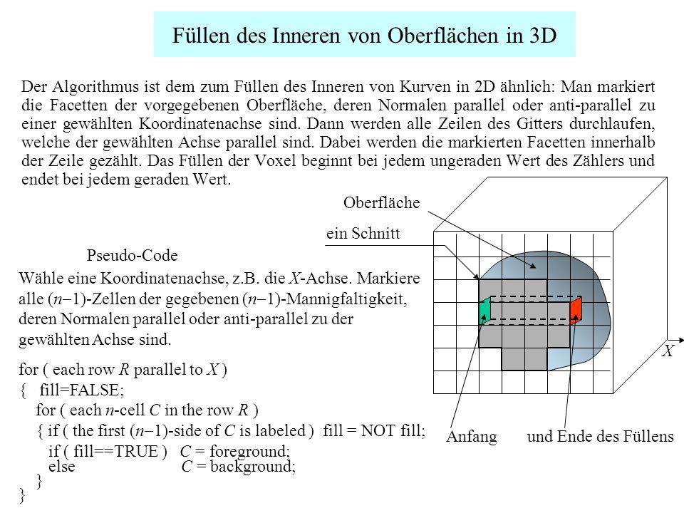 Füllen des Inneren von Oberflächen in 3D Der Algorithmus ist dem zum Füllen des Inneren von Kurven in 2D ähnlich: Man markiert die Facetten der vorgeg