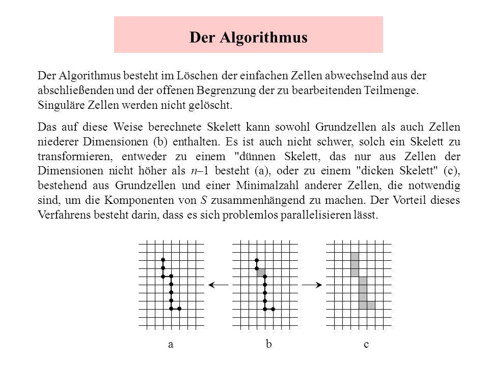 Der Algorithmus Der Algorithmus besteht im Löschen der einfachen Zellen abwechselnd aus der abschließenden und der offenen Begrenzung der zu bearbeite