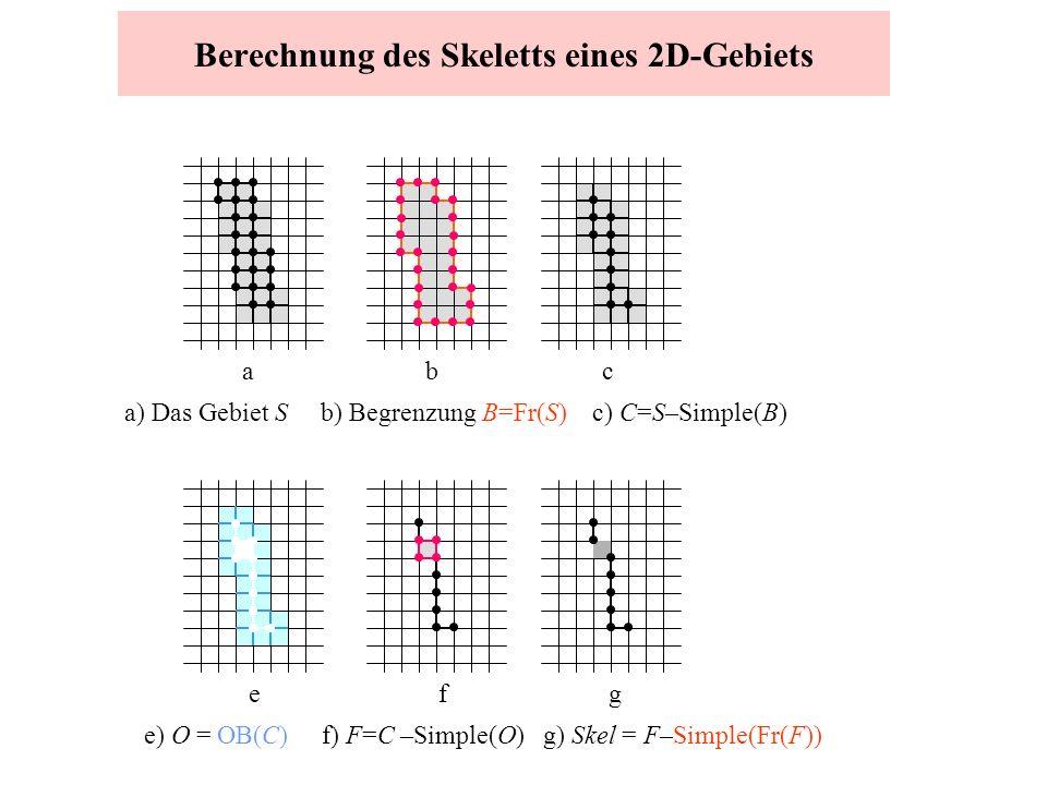 Berechnung des Skeletts eines 2D-Gebiets a b c a) Das Gebiet S b) Begrenzung B=Fr(S) c) C=S–Simple(B) ef g e) O = OB(C) f) F=C –Simple(O) g) Skel = F–