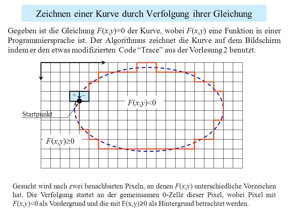 Zeichnen einer Kurve durch Verfolgung ihrer Gleichung Gegeben ist die Gleichung F(x,y)=0 der Kurve, wobei F(x,y) eine Funktion in einer Programmierspr