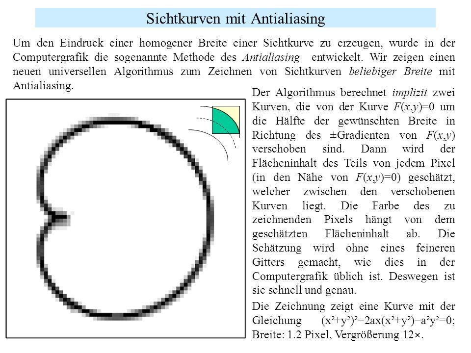 Sichtkurven mit Antialiasing Der Algorithmus berechnet implizit zwei Kurven, die von der Kurve F(x,y)=0 um die Hälfte der gewünschten Breite in Richtu
