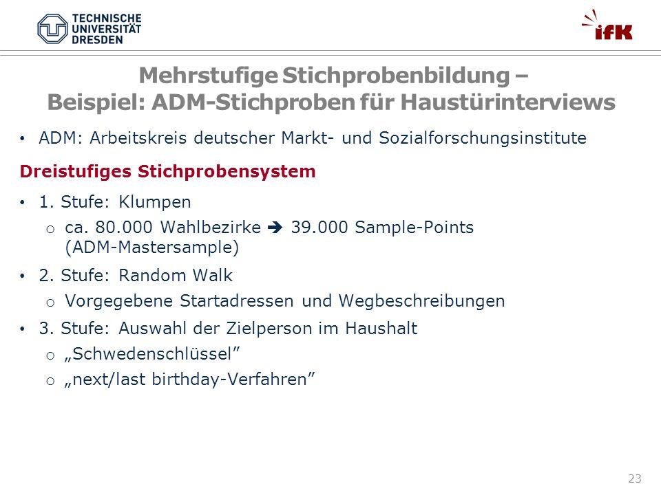 23 Mehrstufige Stichprobenbildung – Beispiel: ADM-Stichproben für Haustürinterviews ADM: Arbeitskreis deutscher Markt- und Sozialforschungsinstitute D