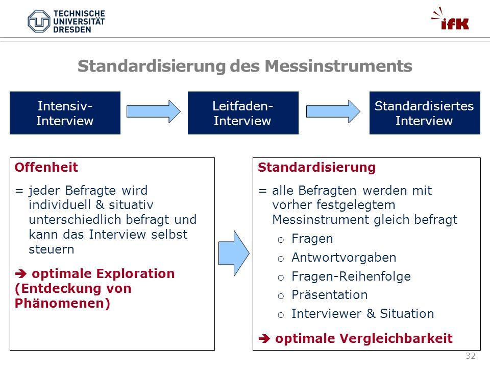 32 Standardisierung des Messinstruments Offenheit = jeder Befragte wird individuell & situativ unterschiedlich befragt und kann das Interview selbst s