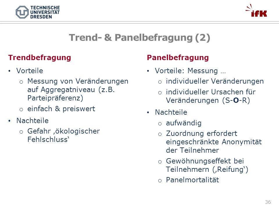 36 Trend- & Panelbefragung (2) Trendbefragung Vorteile o Messung von Veränderungen auf Aggregatniveau (z.B. Parteipräferenz) o einfach & preiswert Nac