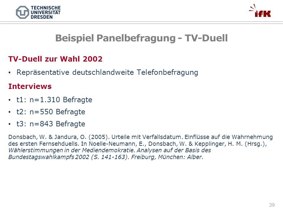 39 Beispiel Panelbefragung - TV-Duell TV-Duell zur Wahl 2002 Repräsentative deutschlandweite Telefonbefragung Interviews t1: n=1.310 Befragte t2: n=55