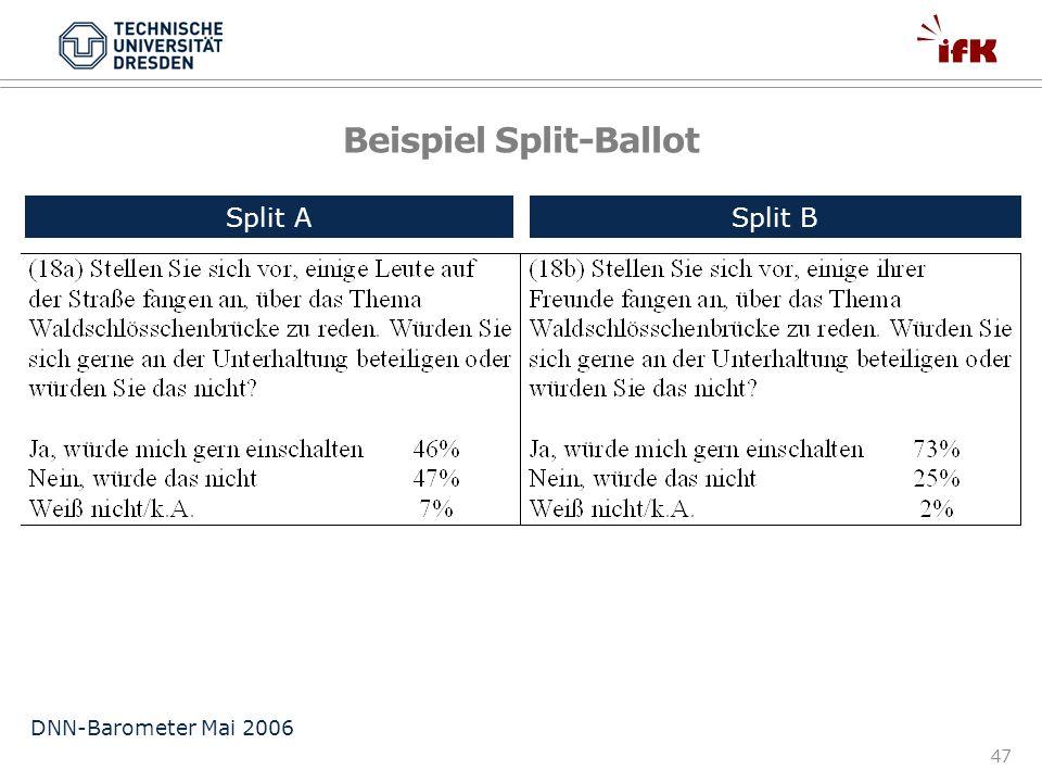 47 Beispiel Split-Ballot Split ASplit B DNN-Barometer Mai 2006