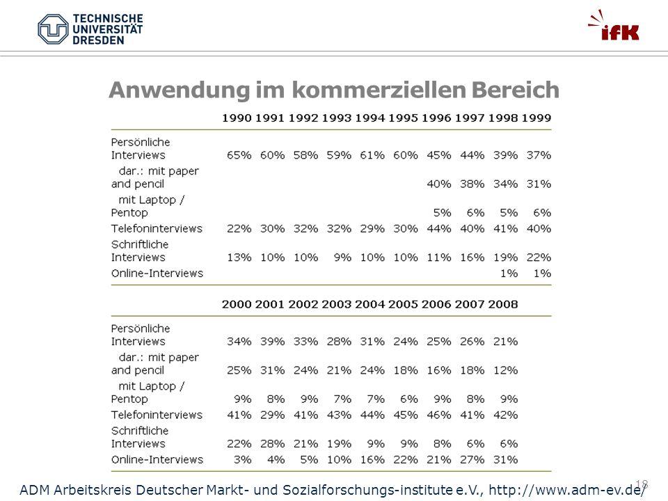 18 Anwendung im kommerziellen Bereich ADM Arbeitskreis Deutscher Markt- und Sozialforschungs-institute e.V., http://www.adm-ev.de/