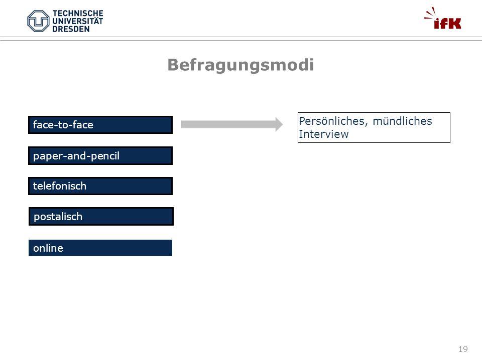 19 Befragungsmodi telefonisch postalisch online face-to-face paper-and-pencil Persönliches, mündliches Interview