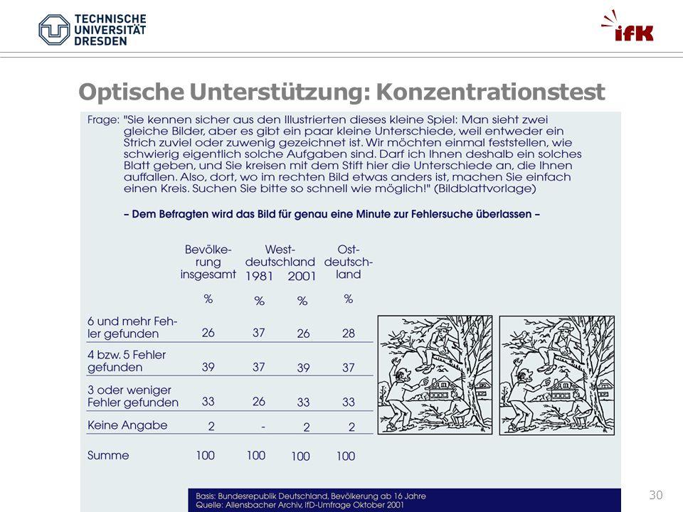 30 Optische Unterstützung: Konzentrationstest