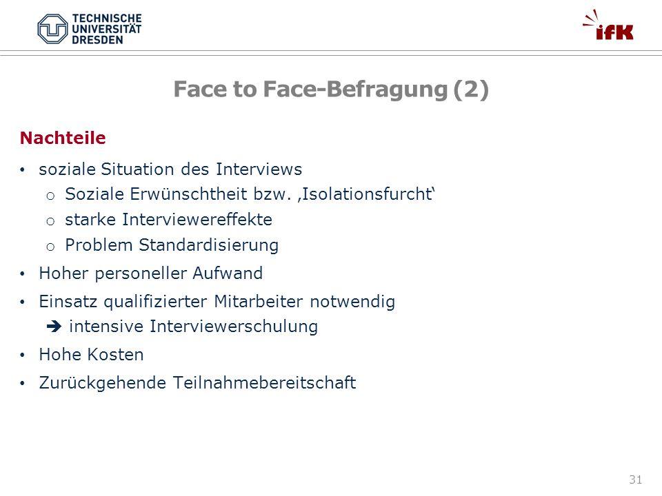 31 Face to Face-Befragung (2) Nachteile soziale Situation des Interviews o Soziale Erwünschtheit bzw. Isolationsfurcht o starke Interviewereffekte o P