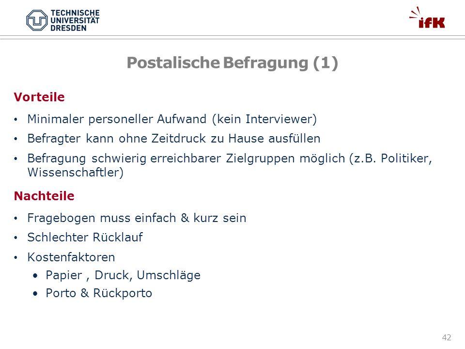 42 Postalische Befragung (1) Vorteile Minimaler personeller Aufwand (kein Interviewer) Befragter kann ohne Zeitdruck zu Hause ausfüllen Befragung schw