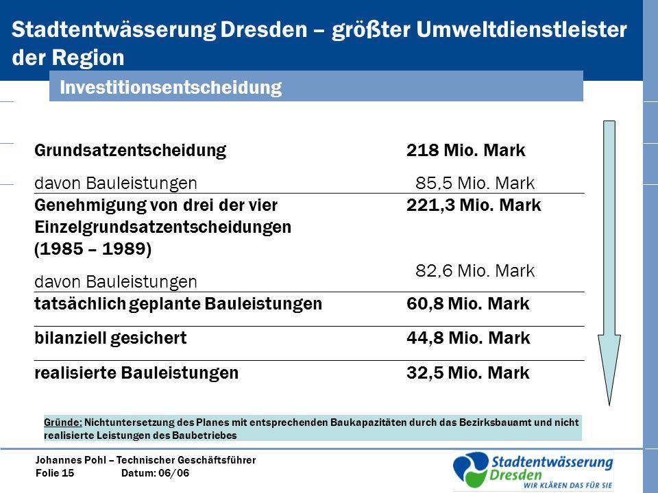 Stadtentwässerung Dresden – größter Umweltdienstleister der Region Johannes Pohl – Technischer Geschäftsführer Folie 15 Datum: 06/06 Investitionsentscheidung Grundsatzentscheidung davon Bauleistungen 218 Mio.
