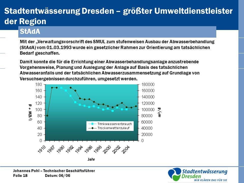 Stadtentwässerung Dresden – größter Umweltdienstleister der Region Johannes Pohl – Technischer Geschäftsführer Folie 18 Datum: 06/06 StAdA Mit der Verwaltungsvorschrift des SMUL zum stufenweisen Ausbau der Abwasserbehandlung (StAdA) vom 01.03.1993 wurde ein gesetzlicher Rahmen zur Orientierung am tatsächlichen Bedarf geschaffen.