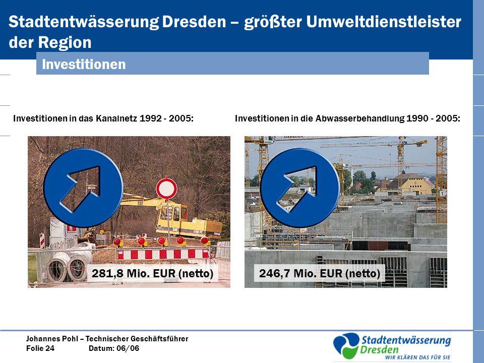 Stadtentwässerung Dresden – größter Umweltdienstleister der Region Johannes Pohl – Technischer Geschäftsführer Folie 24 Datum: 06/06 Investitionen in das Kanalnetz 1992 - 2005:Investitionen in die Abwasserbehandlung 1990 - 2005: 281,8 Mio.