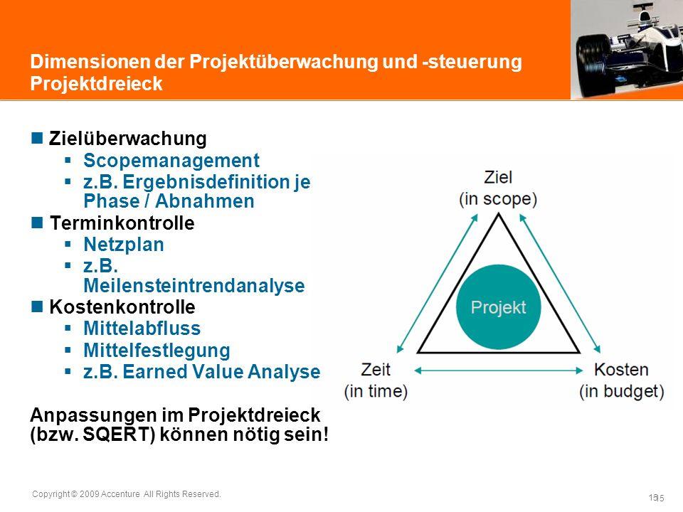 15 Copyright © 2009 Accenture All Rights Reserved. 15 Dimensionen der Projektüberwachung und -steuerung Projektdreieck Zielüberwachung Scopemanagement