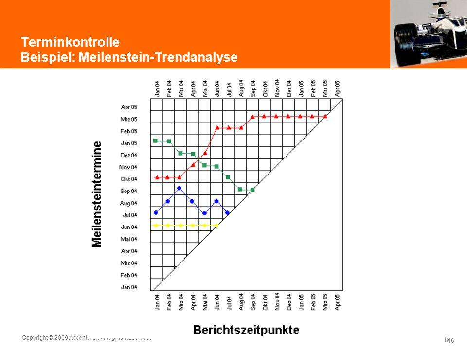 16 Copyright © 2009 Accenture All Rights Reserved. 16 Terminkontrolle Beispiel: Meilenstein-Trendanalyse