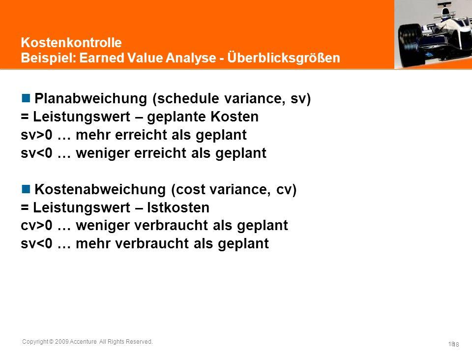 18 Copyright © 2009 Accenture All Rights Reserved. 18 Kostenkontrolle Beispiel: Earned Value Analyse - Überblicksgrößen Planabweichung (schedule varia