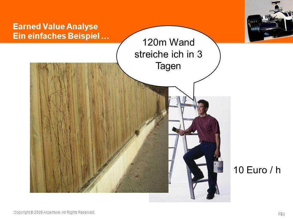22 Copyright © 2009 Accenture All Rights Reserved. 22 Earned Value Analyse Ein einfaches Beispiel … 120m Wand streiche ich in 3 Tagen 10 Euro / h