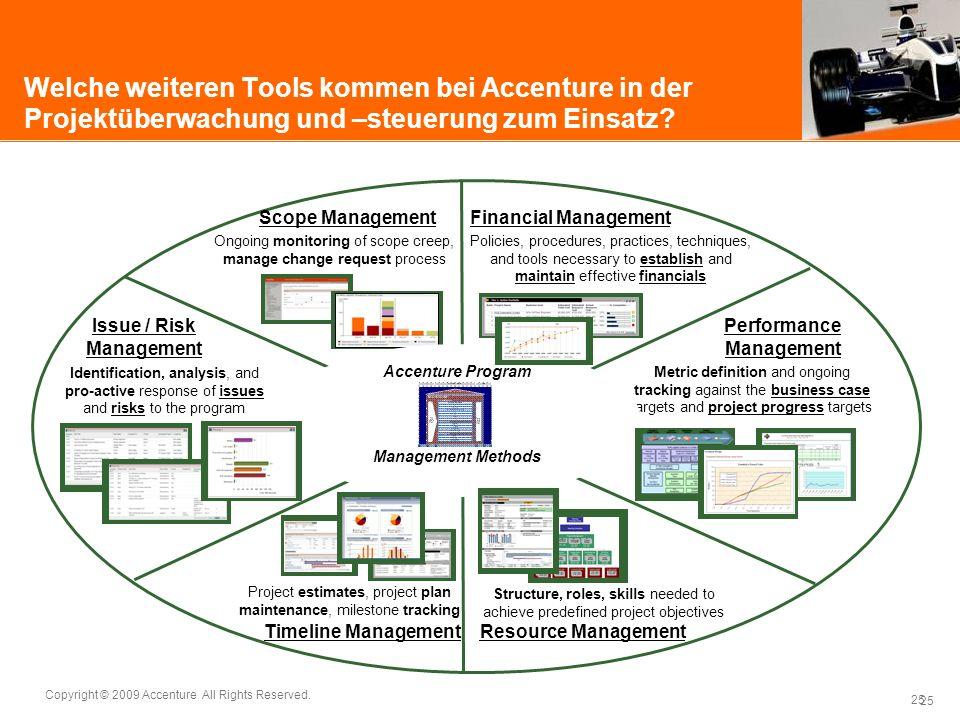 25 Copyright © 2009 Accenture All Rights Reserved. 25 Welche weiteren Tools kommen bei Accenture in der Projektüberwachung und –steuerung zum Einsatz?