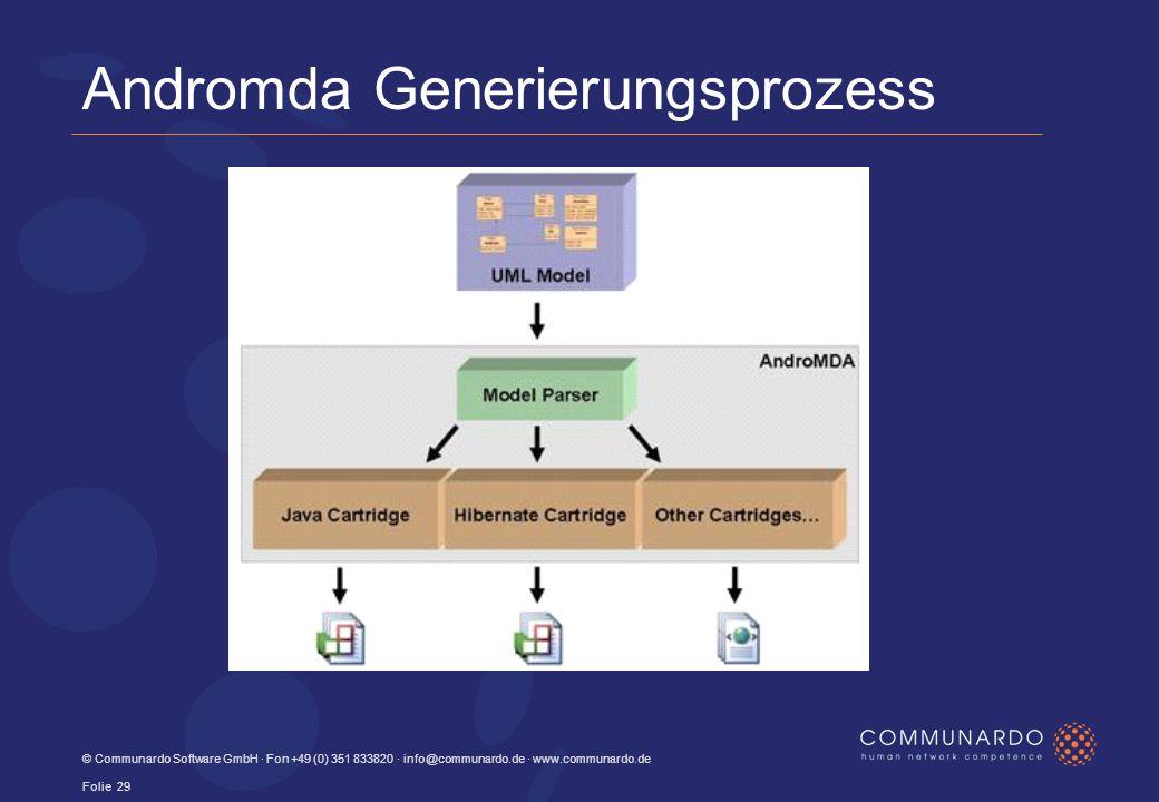 © Communardo Software GmbH · Fon +49 (0) 351 833820 · info@communardo.de · www.communardo.de Folie 29 Andromda Generierungsprozess