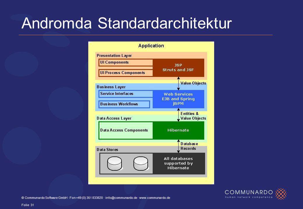 © Communardo Software GmbH · Fon +49 (0) 351 833820 · info@communardo.de · www.communardo.de Folie 31 Andromda Standardarchitektur