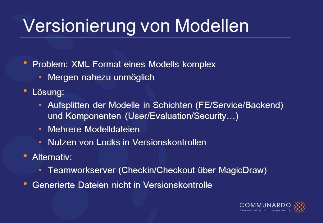 Versionierung von Modellen Problem: XML Format eines Modells komplex Mergen nahezu unmöglich Lösung: Aufsplitten der Modelle in Schichten (FE/Service/Backend) und Komponenten (User/Evaluation/Security…) Mehrere Modelldateien Nutzen von Locks in Versionskontrollen Alternativ: Teamworkserver (Checkin/Checkout über MagicDraw) Generierte Dateien nicht in Versionskontrolle