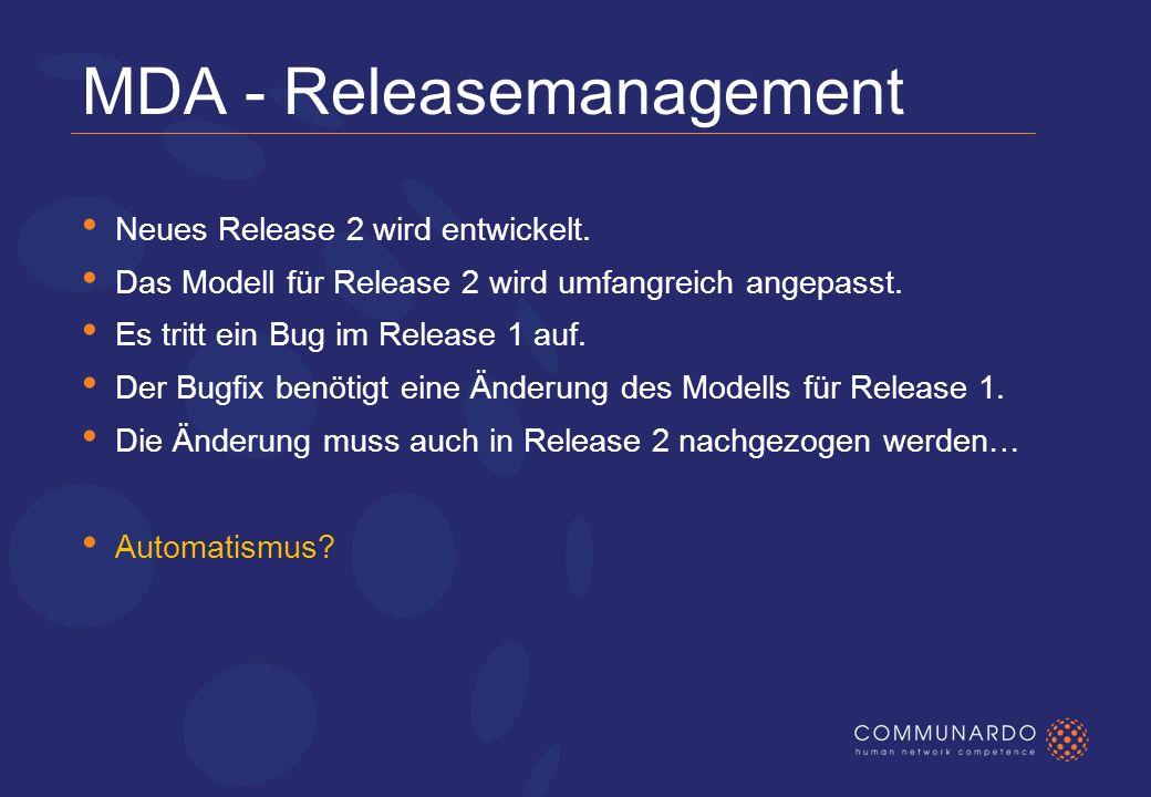 MDA - Releasemanagement Neues Release 2 wird entwickelt.