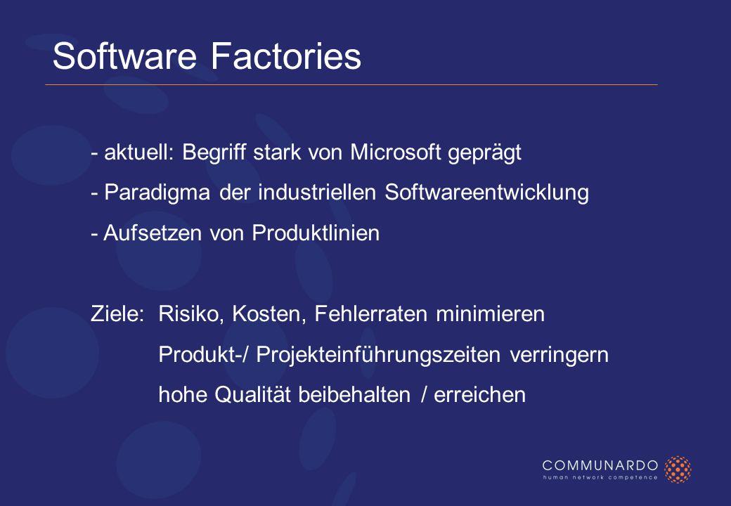 Software Factories - aktuell: Begriff stark von Microsoft geprägt - Paradigma der industriellen Softwareentwicklung - Aufsetzen von Produktlinien Ziele: Risiko, Kosten, Fehlerraten minimieren Produkt-/ Projekteinführungszeiten verringern hohe Qualität beibehalten / erreichen
