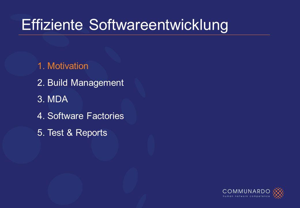 Effiziente Softwareentwicklung Was ist Effizienz.