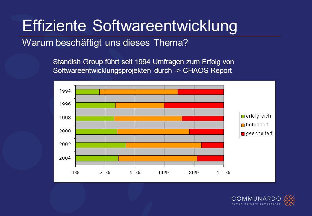 Effiziente Softwareentwicklung 1.Motivation 2. Build Management 3.