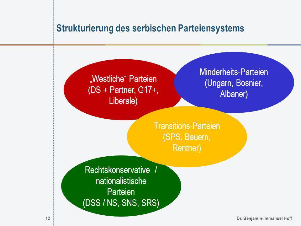 12Dr. Benjamin-Immanuel Hoff Strukturierung des serbischen Parteiensystems Westliche Parteien (DS + Partner, G17+, Liberale) Rechtskonservative / nati
