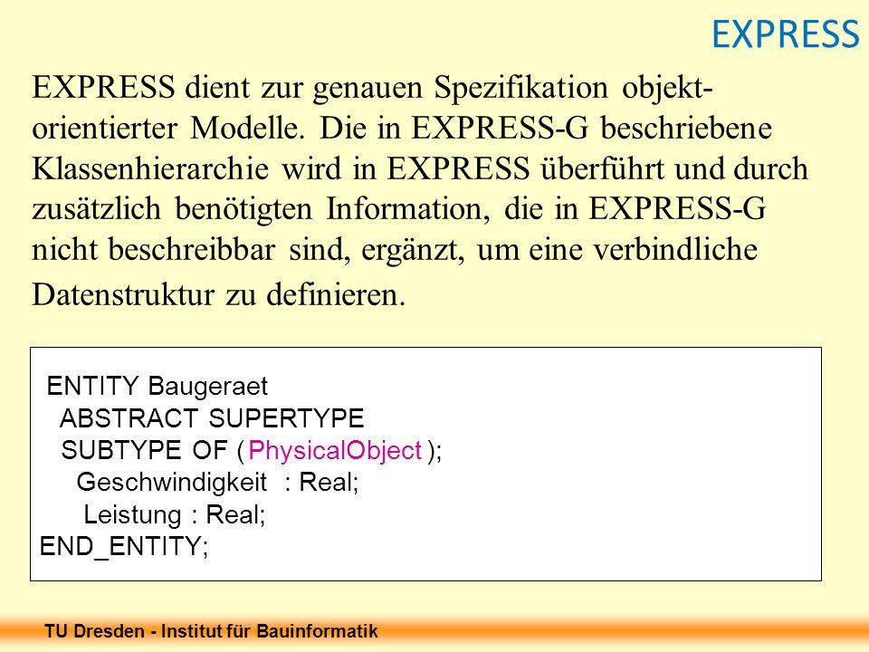 TU Dresden - Institut für Bauinformatik EXPRESS EXPRESS dient zur genauen Spezifikation objekt- orientierter Modelle. Die in EXPRESS-G beschriebene Kl