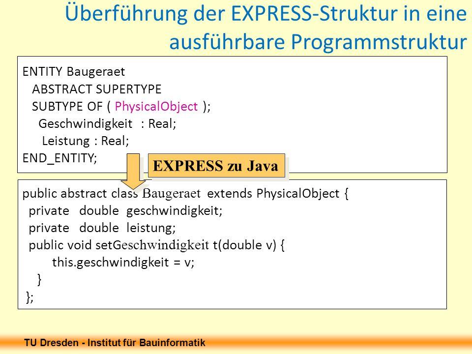 TU Dresden - Institut für Bauinformatik Überführung der EXPRESS-Struktur in eine ausführbare Programmstruktur ENTITY Baugeraet ABSTRACT SUPERTYPE SUBT