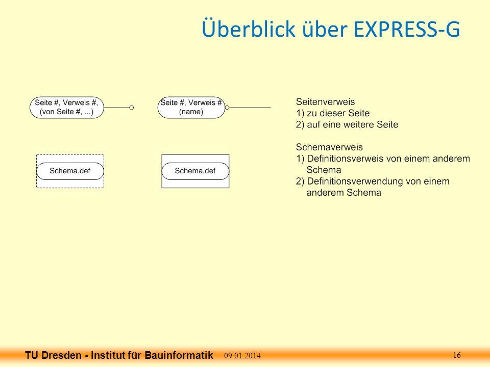 TU Dresden - Institut für Bauinformatik Überblick über EXPRESS-G 09.01.2014 16
