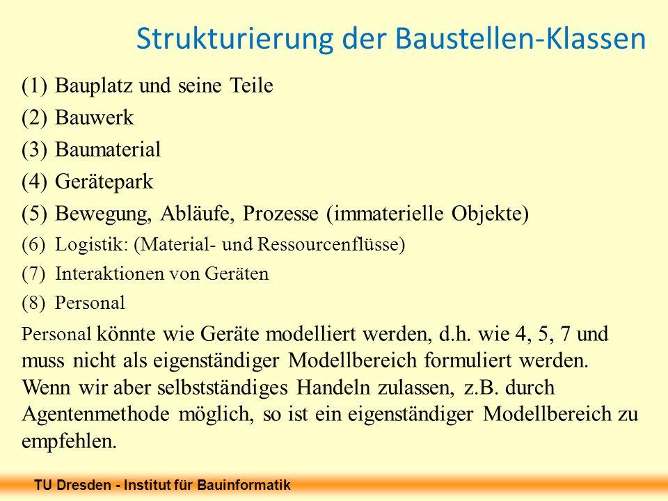 TU Dresden - Institut für Bauinformatik Strukturierung der Baustellen-Klassen (1)Bauplatz und seine Teile (2)Bauwerk (3)Baumaterial (4)Gerätepark (5)B