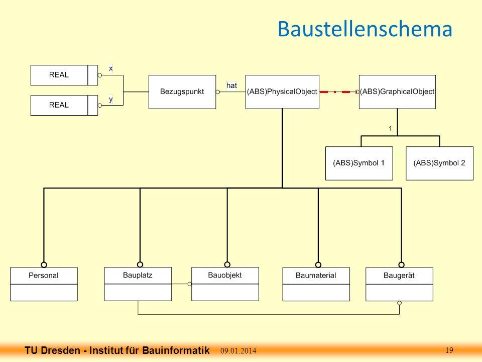 TU Dresden - Institut für Bauinformatik Baustellenschema 09.01.2014 19