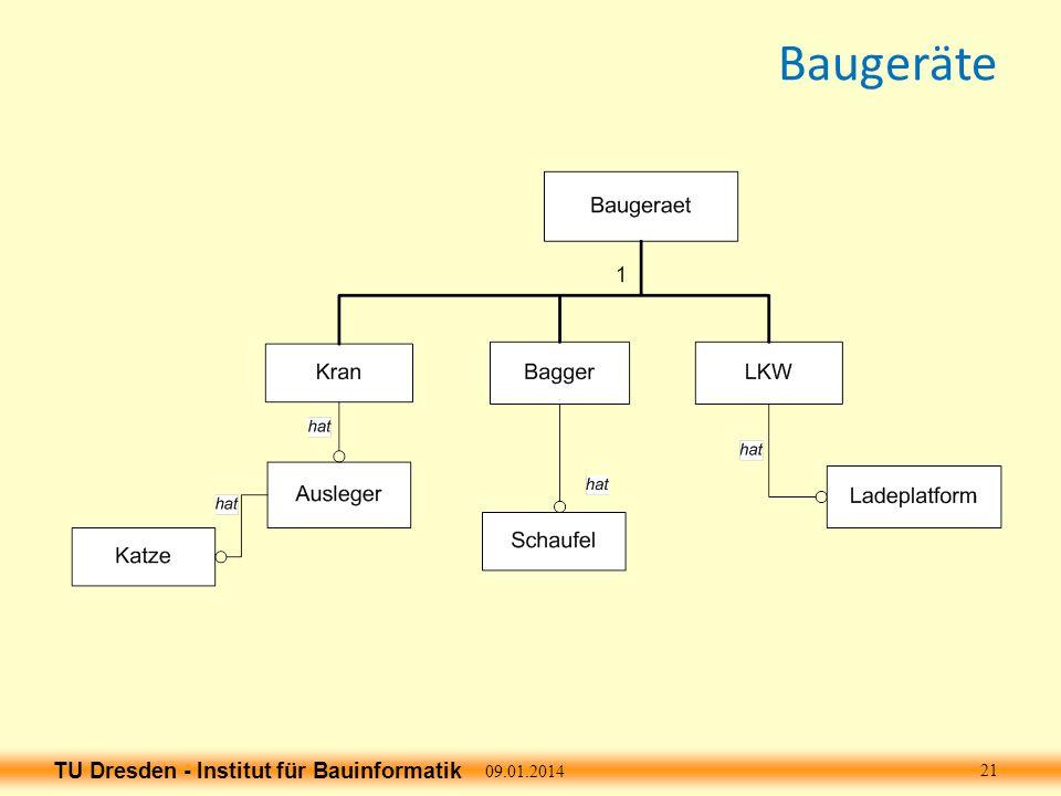 TU Dresden - Institut für Bauinformatik Baugeräte 09.01.2014 21