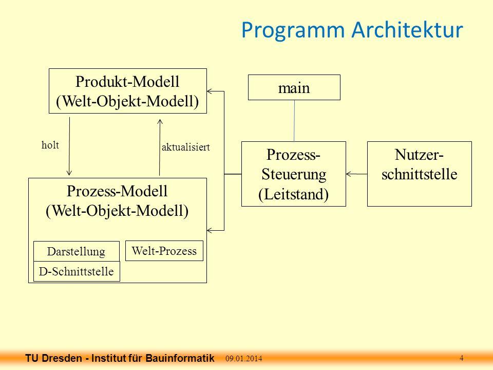 TU Dresden - Institut für Bauinformatik Programm Architektur 09.01.2014 4 Produkt-Modell (Welt-Objekt-Modell) main Prozess-Modell (Welt-Objekt-Modell)