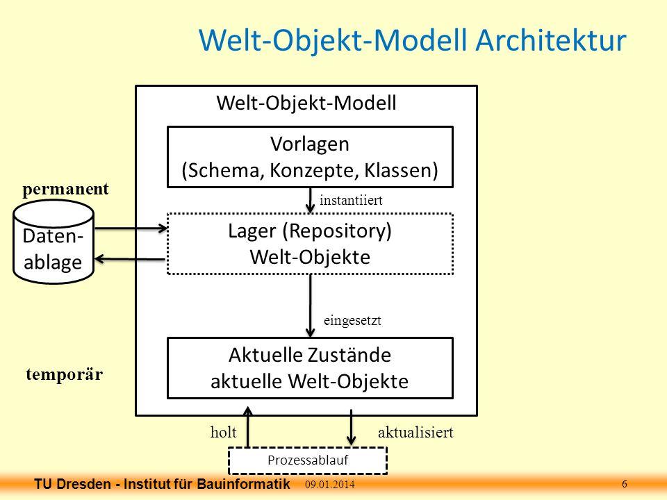 TU Dresden - Institut für Bauinformatik Welt-Objekt-Modell Architektur 09.01.2014 6 Welt-Objekt-Modell Vorlagen (Schema, Konzepte, Klassen) Aktuelle Z