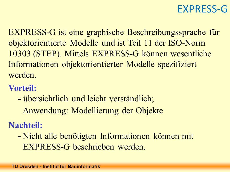 TU Dresden - Institut für Bauinformatik EXPRESS-G EXPRESS-G ist eine graphische Beschreibungssprache für objektorientierte Modelle und ist Teil 11 der