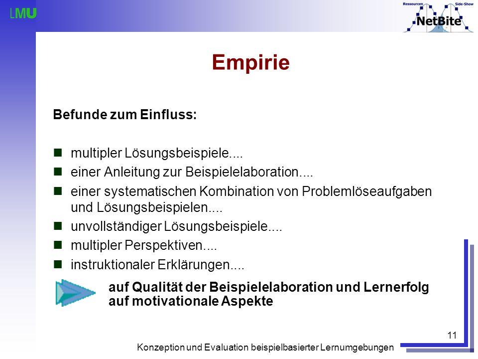 Konzeption und Evaluation beispielbasierter Lernumgebungen 11 Empirie Befunde zum Einfluss: multipler Lösungsbeispiele.... einer Anleitung zur Beispie