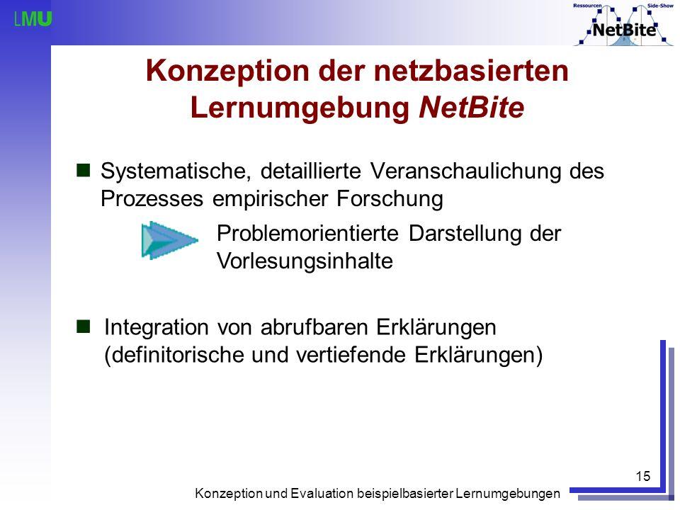 Konzeption und Evaluation beispielbasierter Lernumgebungen 15 Konzeption der netzbasierten Lernumgebung NetBite Systematische, detaillierte Veranschau